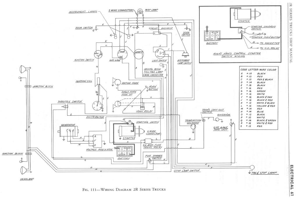 wiring diagram for 1949 1953 studebaker 2 r series trucks studebaker wiring diagram diagram wiring diagrams for diy car 1954 Lincoln Continental at soozxer.org