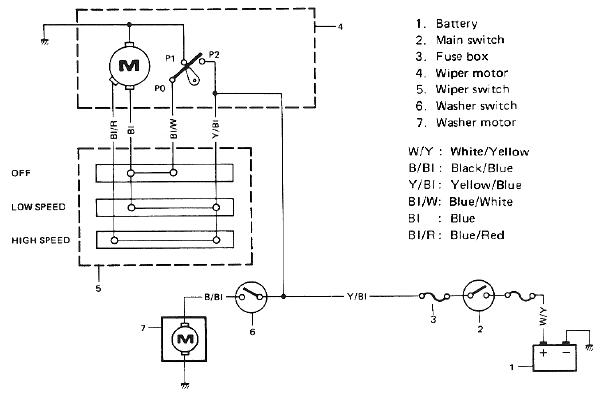 Breathtaking Suzuki Rv 90 Wiring Diagram Images - Best Image Diagram ...
