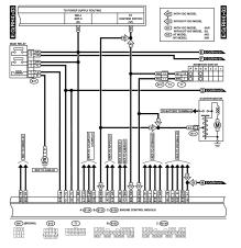 subaru legacy wiring diagram pdf block and schematic diagrams u2022 rh lazysupply co
