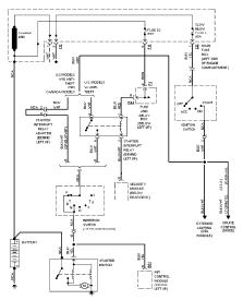 Subaru Svx Wiring Diagram