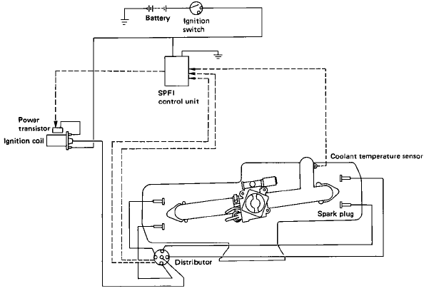 subaru car manuals wiring diagrams pdf fault codes rh automotive manuals net 02 wrx ignition wiring diagram subaru impreza ignition wiring diagram