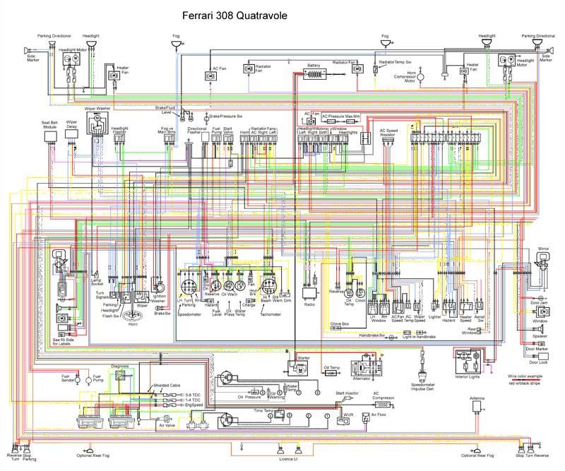 Wiring Diagram Bmw F01