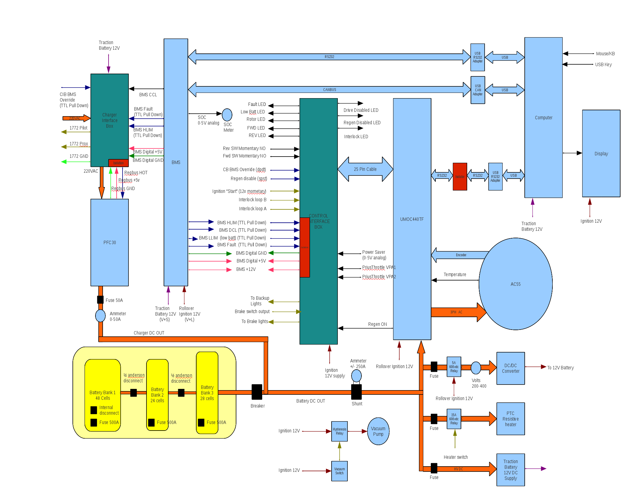 2009 Scion Xd Fuse Box Detailed Schematics Diagram Cabin Xb Schematic Diagrams Water Pump