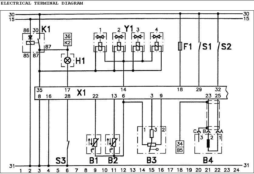 Yugo Zastava Car Manuals, Wiring Diagrams Pdf & Fault Codes - Wiring Diagram