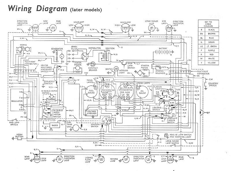 Lotus wiring diagram lotus wiring diagrams instructions download lotus wiring diagram at bahu cheapraybanclubmaster Gallery