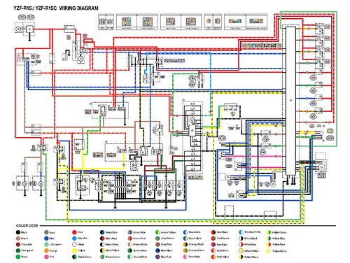 2008 R6 Wiring Harness Diagram - Wiring Diagram & Cable ... R Motorcycle Wiring Schematics on