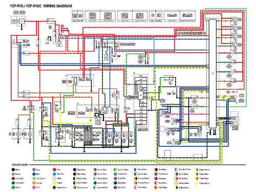 2002 Yamaha R1 Ignition Wiring Diagram   Wiring Schematic ... on