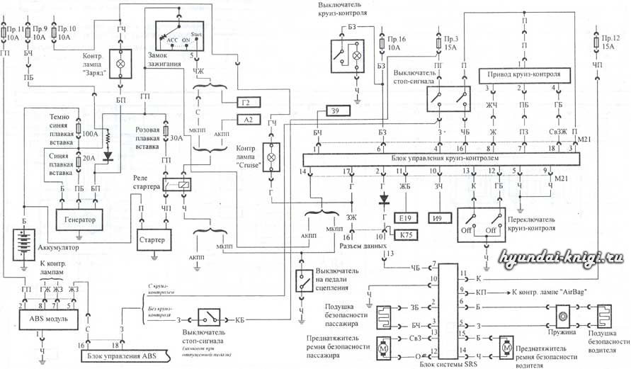 Hyundai on car air conditioning wiring diagram