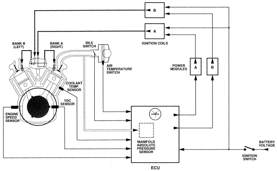 Jaguar-XJS-Digital-Ignition-System-Wiring-Diagram Jaguar Ignition Wiring Diagram on ignition filter diagram, ignition distributor diagram, motor diagram, ignition switch, ignition cable, headlight diagram, starter diagram, circuit diagram, ignition starter, fuel diagram, electronic ignition diagram, coil diagram, ignition wire, ignition system, model t ignition diagram, ignition fuse, power diagram, ignition module diagram, ignition coil, ignition timing,