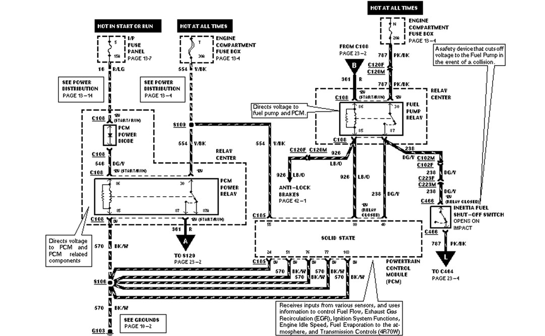 2002 Lincoln Continental Fuse Box Diagram Html