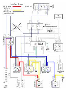 peugeot car manuals  wiring diagrams pdf  u0026 fault codes plc wiring schematic