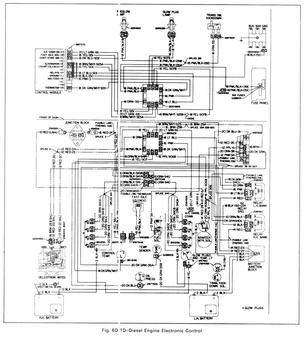Beautiful diesel engine wiring diagram gallery everything you need gmc car manuals wiring diagrams pdf fault codes cheapraybanclubmaster Images