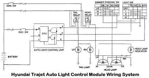 download  hyundai trajet auto light control module wiring diagram