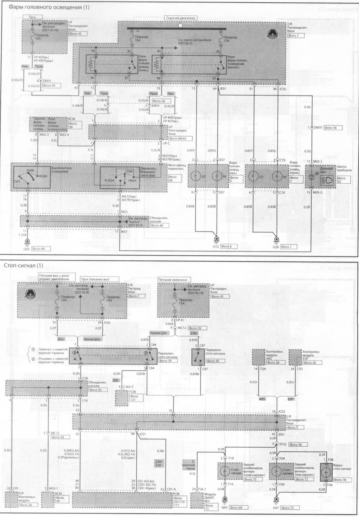 Kia Car Manuals Wiring Diagrams PDF Fault Codes – Kia Picanto Engine Diagram
