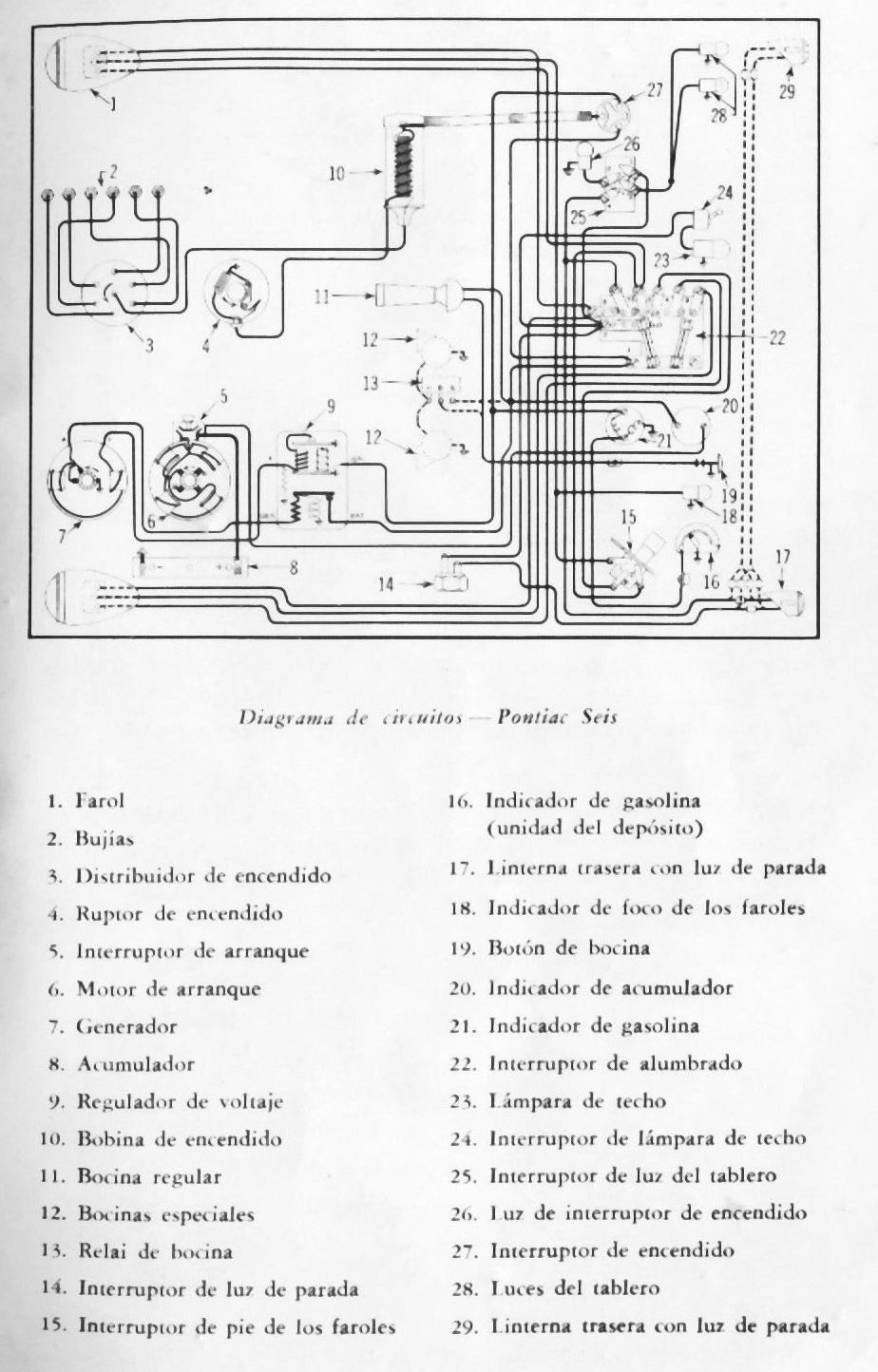 Pontiac Car Manuals Wiring Diagrams Pdf Fault Codes 1960 Gto Drawings Download