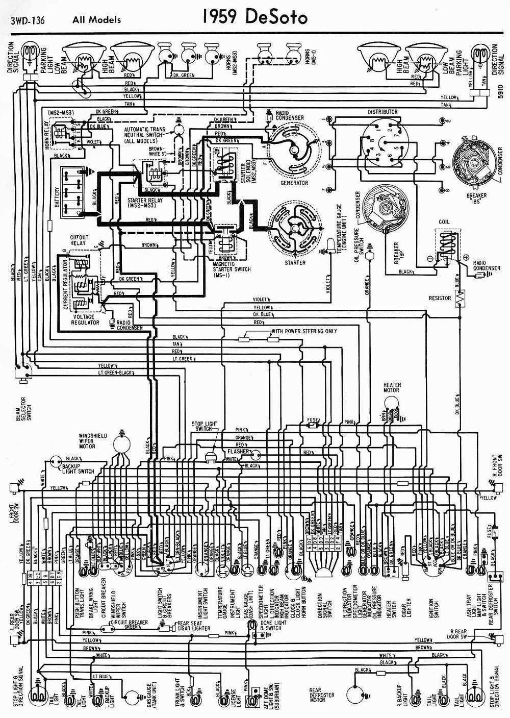 De Soto Car Manuals Wiring Diagrams Pdf Fault Codes 1953 Lincoln Diagram Download