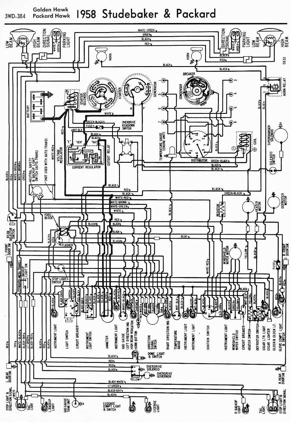 1958 Jaguar Wiring Diagram Mark 2 Electrical X Packard Car Manuals Diagrams Pdf Fault Codes On