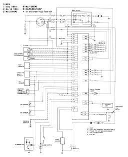 Honda Civic Wiring Diagram from www.automotive-manuals.net