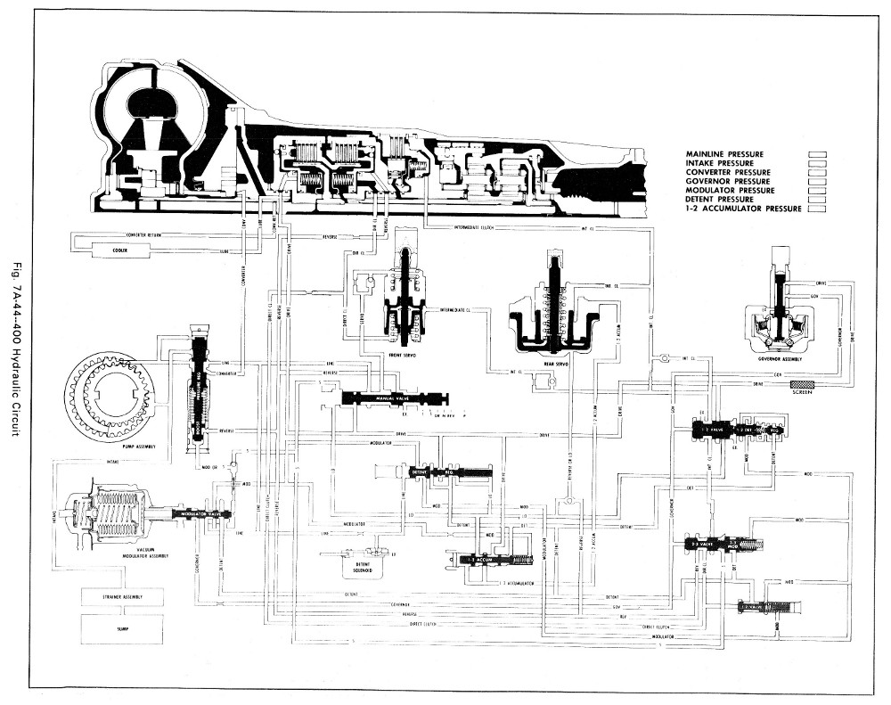 gmc - car pdf manual, wiring diagram & fault codes dtc  automotive-manuals.net