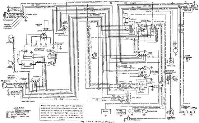 Holden Car Pdf Manual Wiring Diagram, Holden Colorado Wiring Diagram Pdf