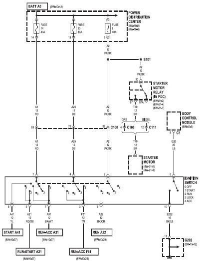 Jeep Car Pdf Manual Wiring Diagram, 2005 Jeep Grand Cherokee Tail Light Wiring Diagram